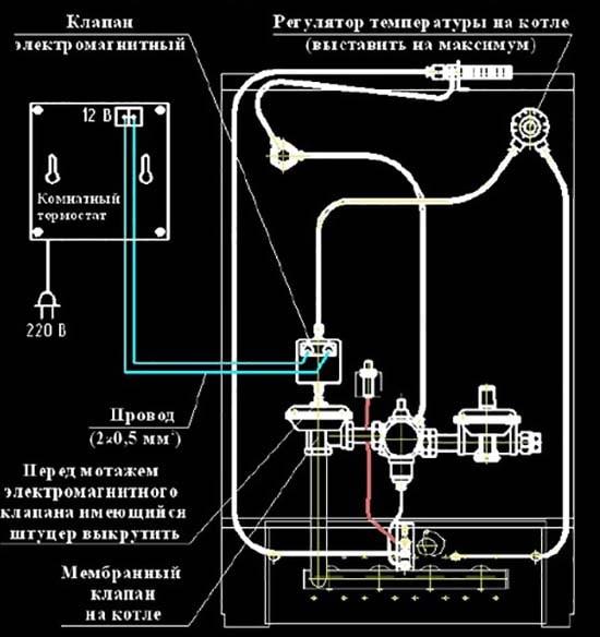 Схема подсоединения к автоматике Каре