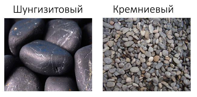 Шунгизитовый и кремниевый гавий