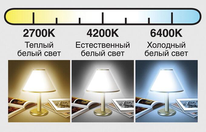 цвета свечения лампочек светодиодных