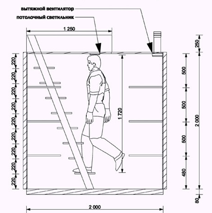 Чертеж и схема постройки самого простого погреба под домом
