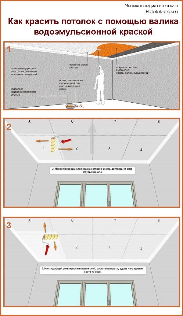 Как красить потолок с помощью валика