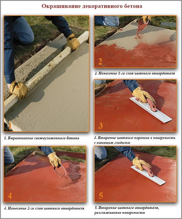 Окрашивание декоративного бетона