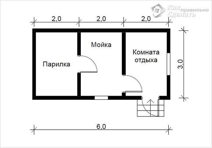 Проект 6×3