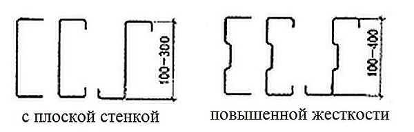 Какие могут быть профили для металлокаркасного дома