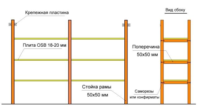 Монтажная схема деревянного стеллажа