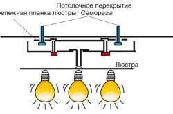 Как сделать потолочный светильник своими руками