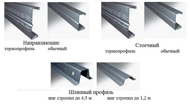 Типы профилей для строительства каркаса дома