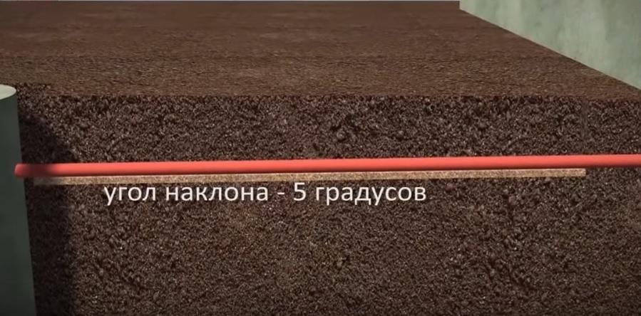 Угол наклона канализационной трубы должен составлять 5 градусов