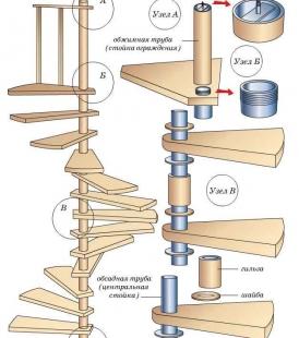 Конструкция (узлы) винтовой лестницы на обсадной трубе
