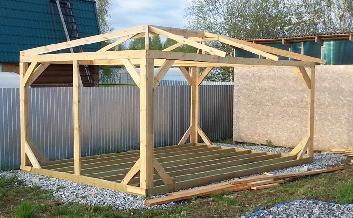 Строительство каркасного дома для дачи.