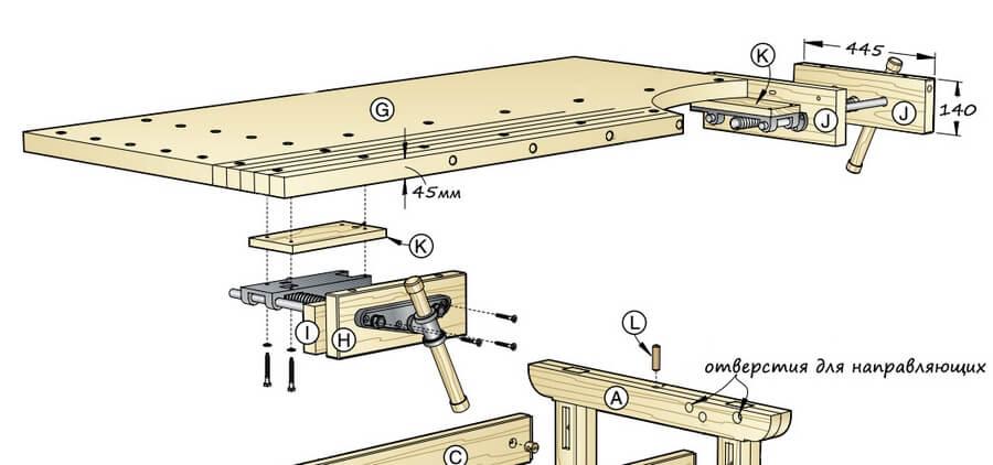 Типовая схема монтажа передних и задних тисков на столярном верстаке.