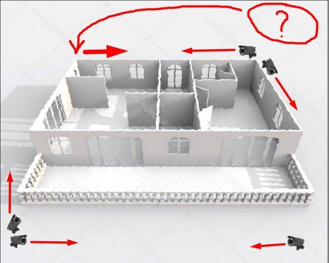 Комбиирование ( граница участка и фасад дома)