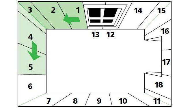 Схема наклеивания полотнищ обоев на стены