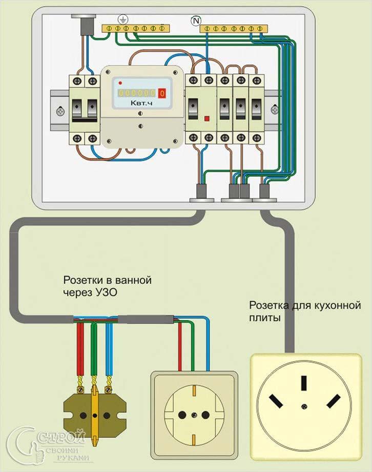 подключение от разных кабелей стиральной машинки и варочной панели