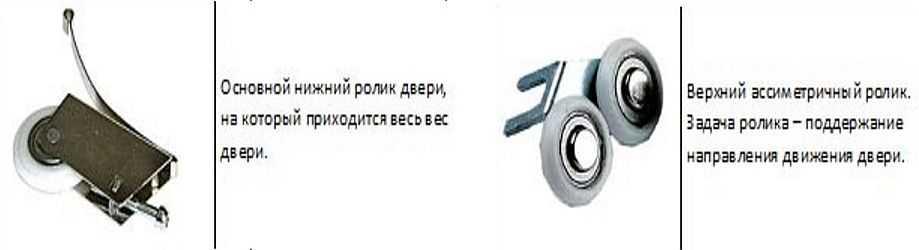 Ролики для дверей шкафа-купе