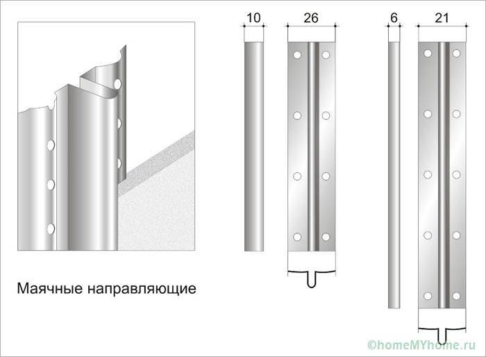 Классификация маяков по размерам