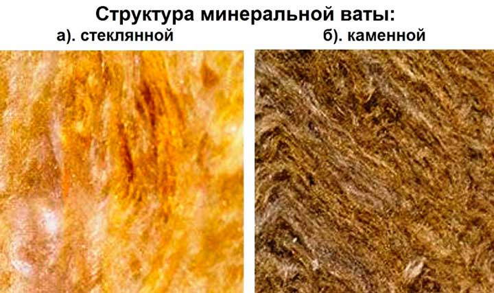 Сравнение ваты в микроскоп