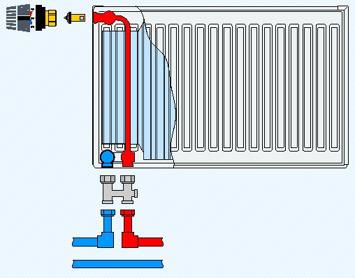 Подключение радиатора снизу.