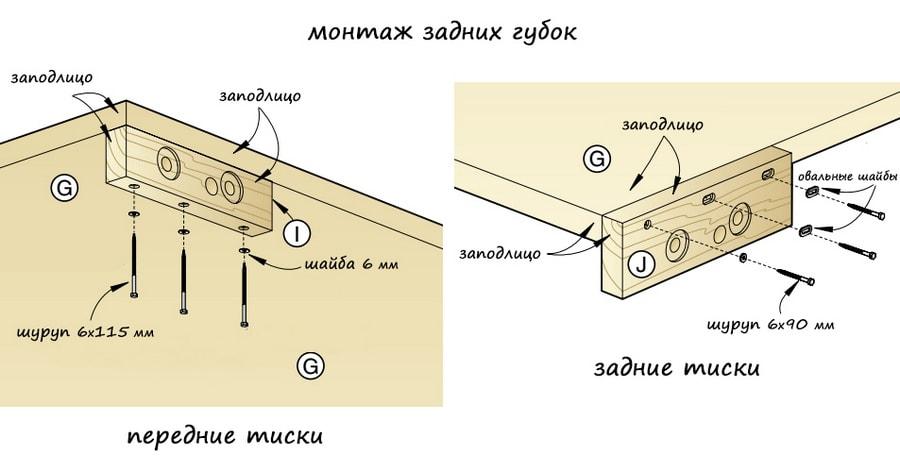 Монтаж задних губок столярных тисков на верстаке.