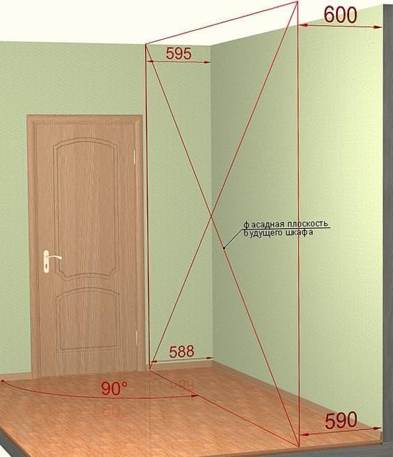 Расчет места для шкафа