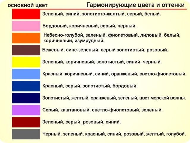Таблица сочетаемости цветов в интерьере