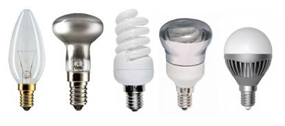 Классификация лампочек
