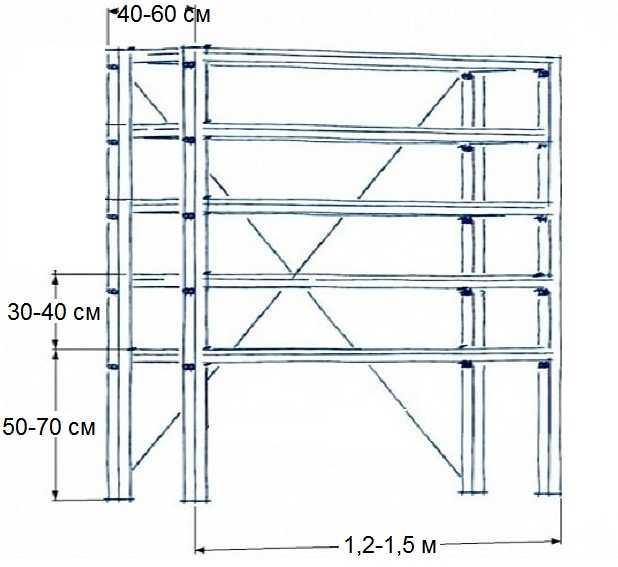 Стеллажи в гараж можно сделать по этому чертежу (размеры указаны примерные)