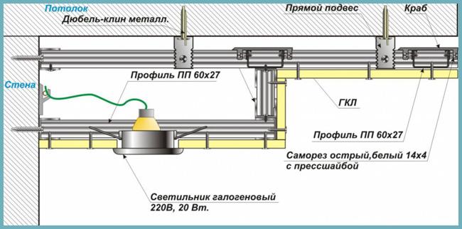 как сделать проводку по подвесным потолком