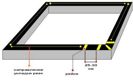Схема сборки первого венца сруба для дома из бруса