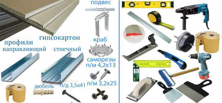 Инструменты для отделки потолка гипсокартоном