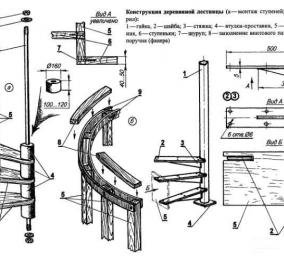 Конструкция винтовой лестницы - чертеж и схема