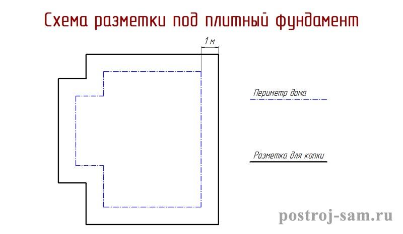 разметка плитного фундамента