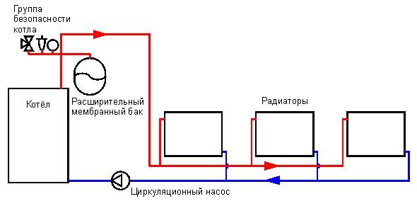 Выбор схемы системы отопления