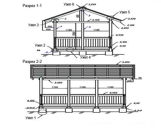 Схема размещения новой постройки