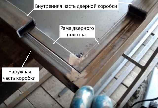 Схема профилей дверной коробки