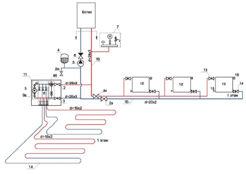 Индивидуальная система отопления двухэтажного дома
