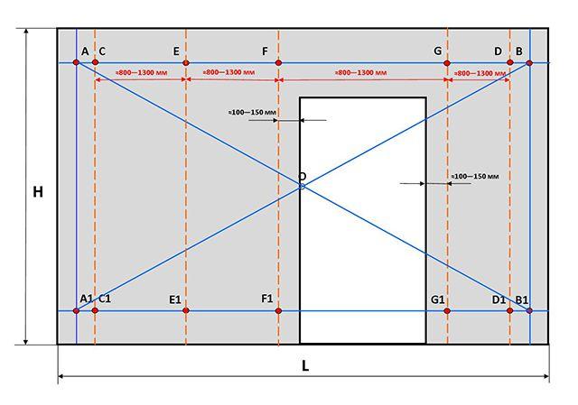 Расположение промежуточных маяков при наличии окна или дверей