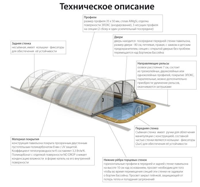 Как сделать бассейн из поликарбоната?