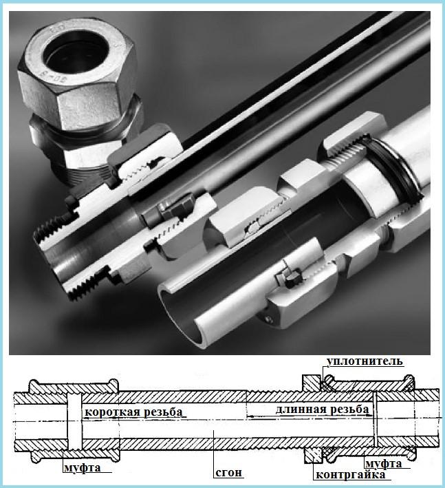 Схема подключение газовой плиты муфтами