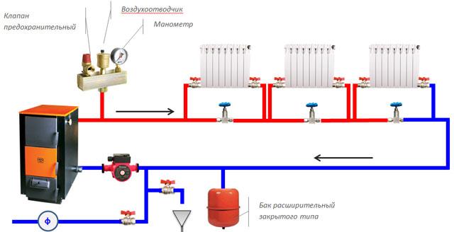 Принципиальная схема системы отопления
