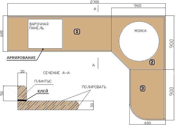 Готовый чертеж угловой столешницы (нажмите для увеличения)