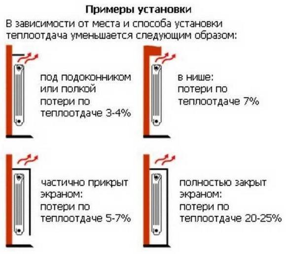 установка радиаторов отопления в частном доме