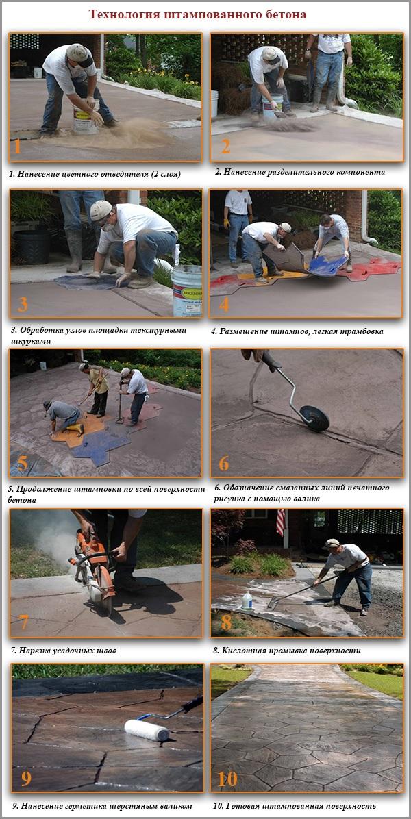 Технология штампованного бетона