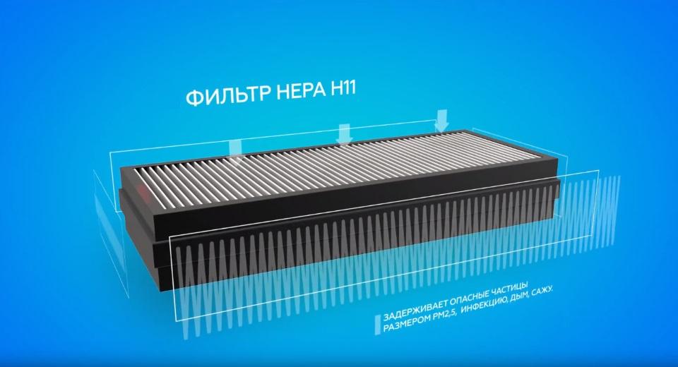 HEPA фильтр