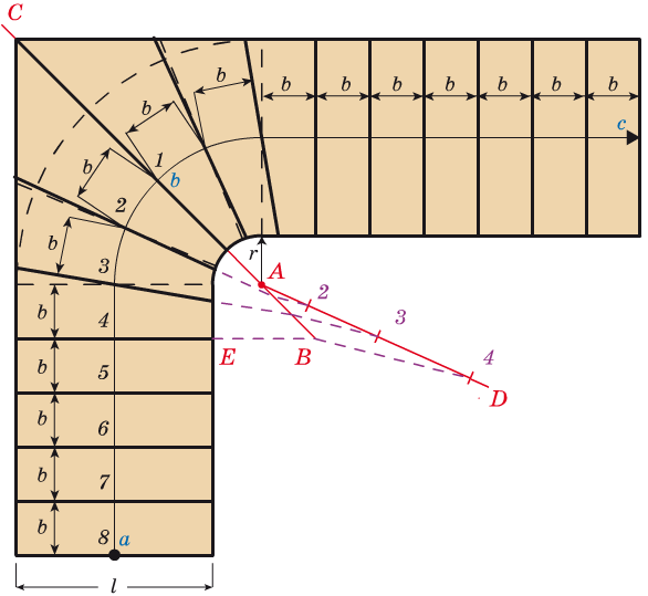 Расчет Г-образной лестницы с поворотом на 90 градусов фото