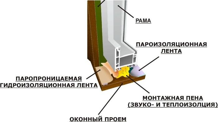 Фото с сайта: izollab.ru