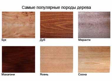 Выбор материалов для отделки русской бани