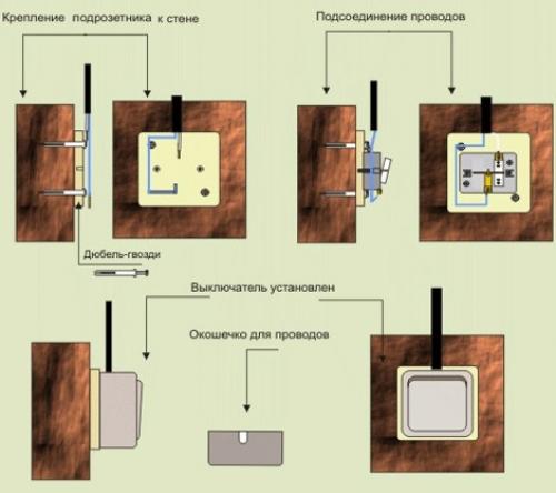 Как подключить выключатель открытой проводки