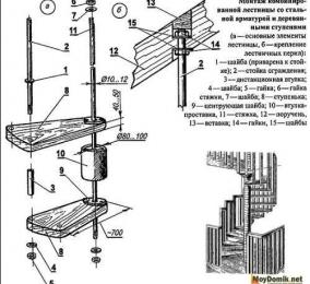 Монтаж деревянной винтовой лестницы - чертеж и схема