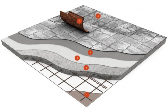 Печатный бетон – технология, тонкости работы, ответы экспертов на актуальные вопросы